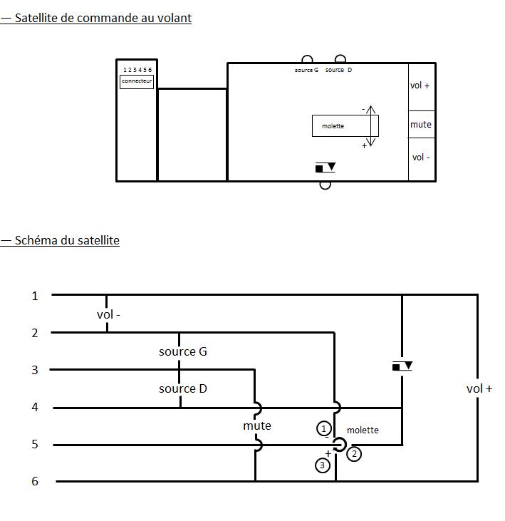 fabrication d 39 un adaptateur commande au volant multiposte. Black Bedroom Furniture Sets. Home Design Ideas