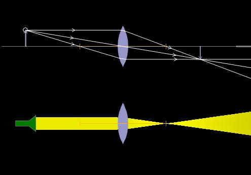 Partie ii optique for Miroir plan optique